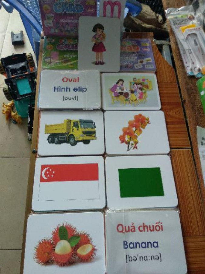Flashcard Thẻ Học Thông Minh Cho Bé 20 Chủ Đề