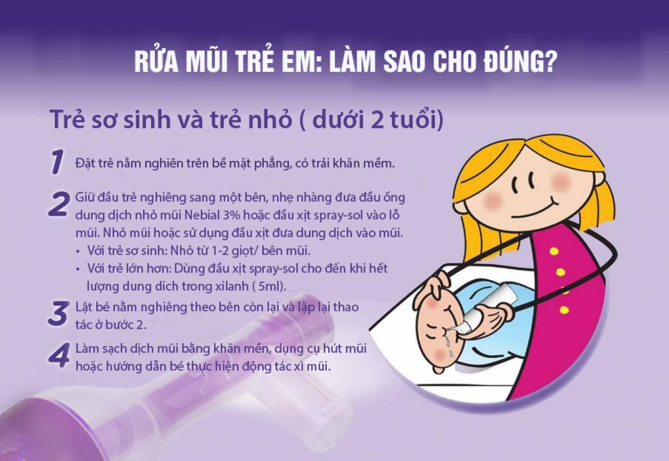 Dung Dịch Nhỏ Mũi  Nebial  Flaconcini Cho Bé