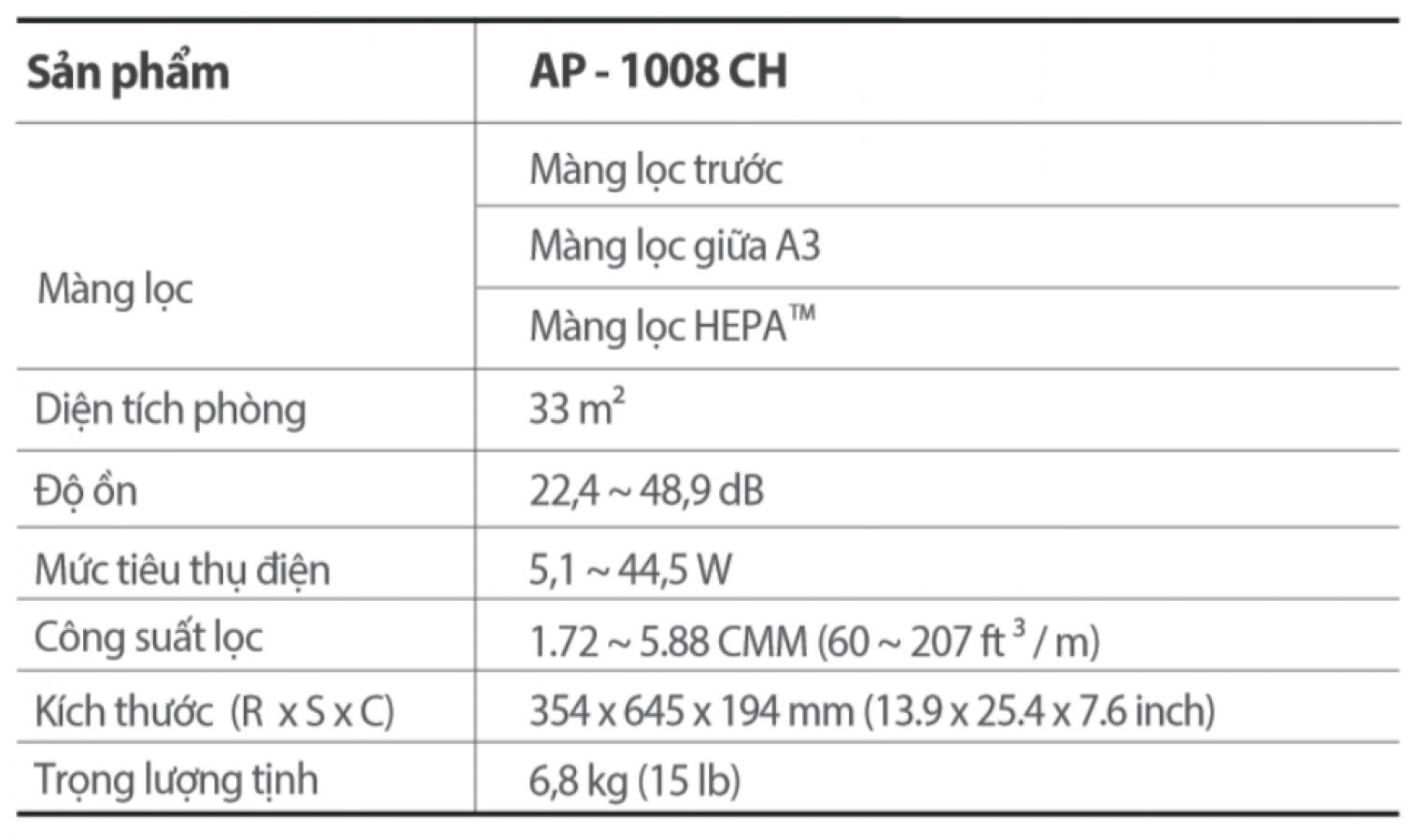 Máy Lọc Không Khí SWAN Coway AP-1008CH (Hàn Quốc)
